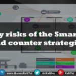Security risks of the Smart Home and counter strategies