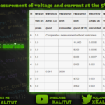 Raspberry Pi Measurement of voltage and current at the 5V pin