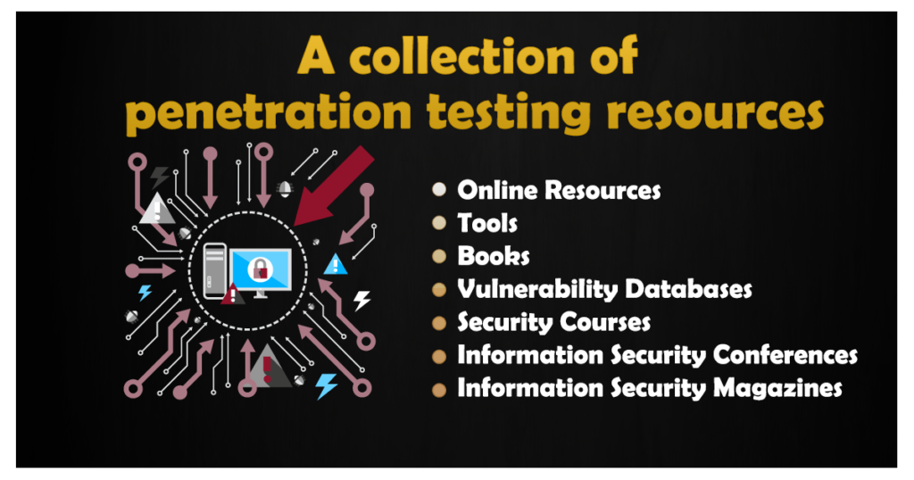 Penetration testing resources