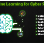 Machine Learning for Cyber Security resources